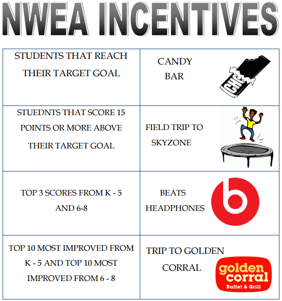 Nwea Spring Test Begins Horizon Science Academy Cleveland Middle